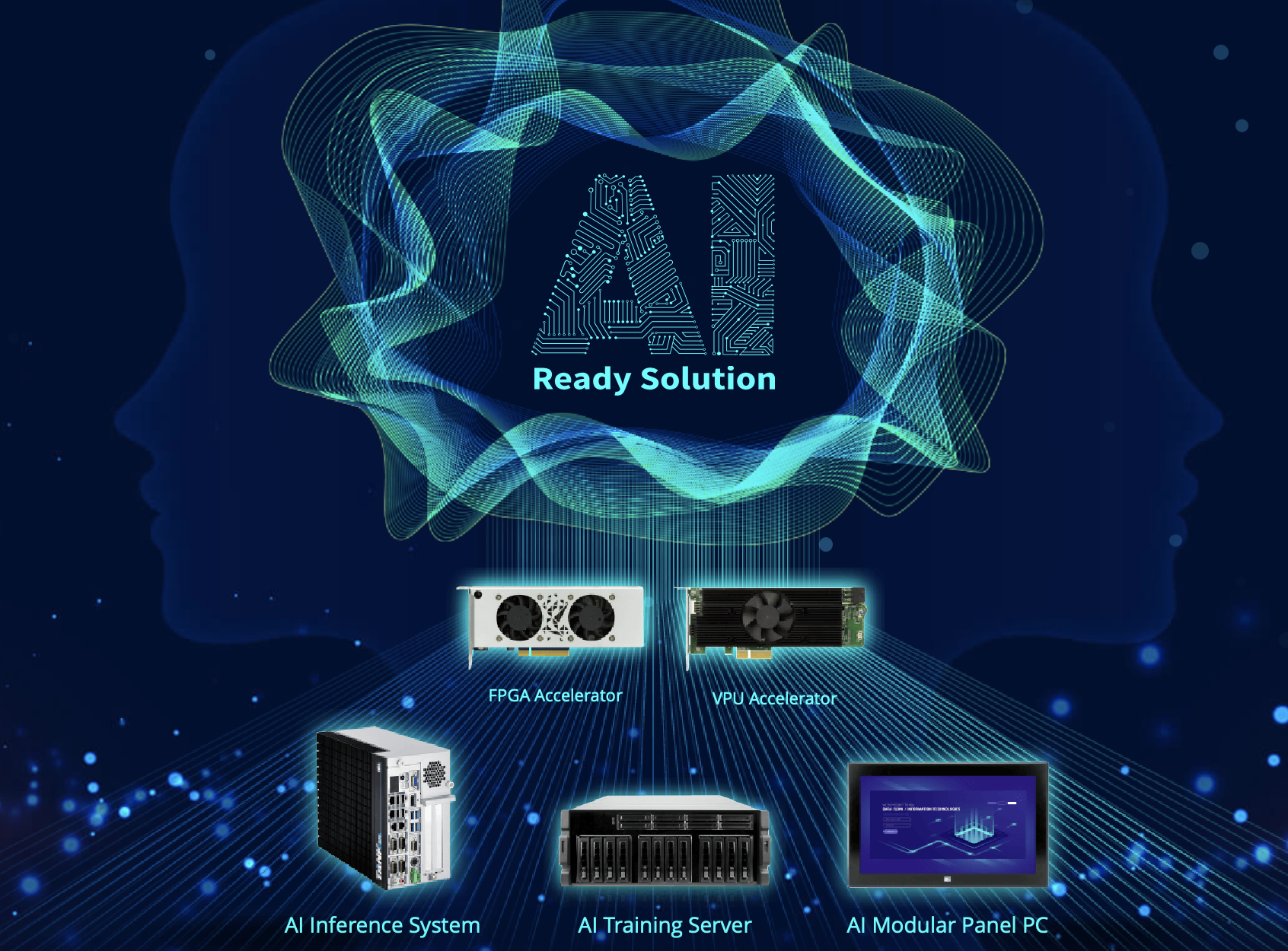 IEI AI Ready Solution Accelerates Your AI Initiative